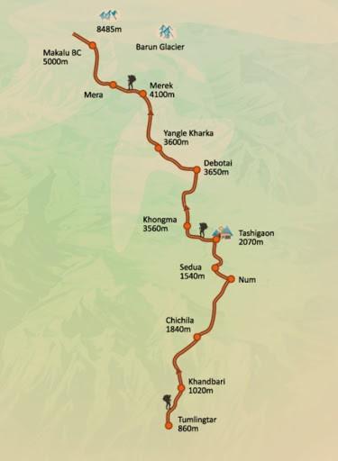 Makalu Base Camp Trek Map